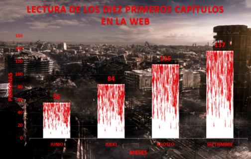 grafico septiembre